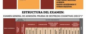 PRIMER EXAMEN CICLO ORDINARIO 2018-I - TEMARIO, FECHA Y HORA ENTRADA