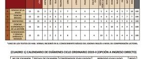 CICLO ORDINARIO 2019-II - INFORMACIÓN EXÁMENES