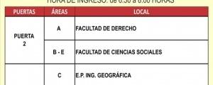 SEGUNDO EXAMEN CICLO ORDINARIO 2019-II - TEMARIO, PUERTAS DE INGRESO Y LOCALES