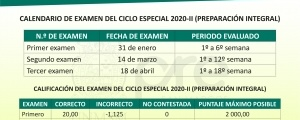CRONOGRAMA DE EXAMENES CICLO ESPECIAL 2020-II
