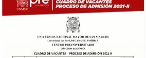 CUADRO DE VACANTES CICLO ORDINARIO 2020-II