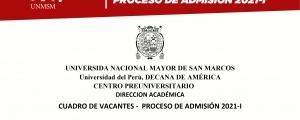 CUADRO DE VACANTES CICLO ORDINARIO 2020-I